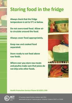 free food hygiene posters
