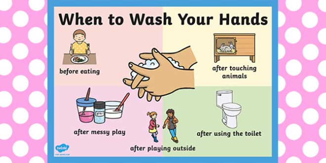 photo regarding Printable Hand Wash Signs identify Absolutely free Foods Cleanliness Posters