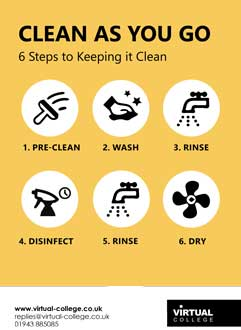 graphic relating to Free Printable Food Safety Signs identify Absolutely free Food stuff Cleanliness Posters